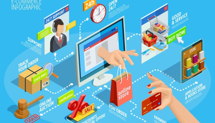 ecommerce marketing guide for small business :2019