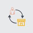 B2C Marketing Strategies